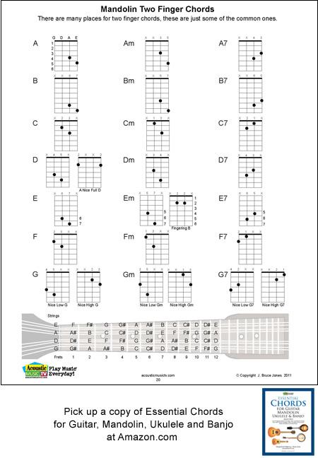 chord chart fingering: Mandolin 2 finger chord chart